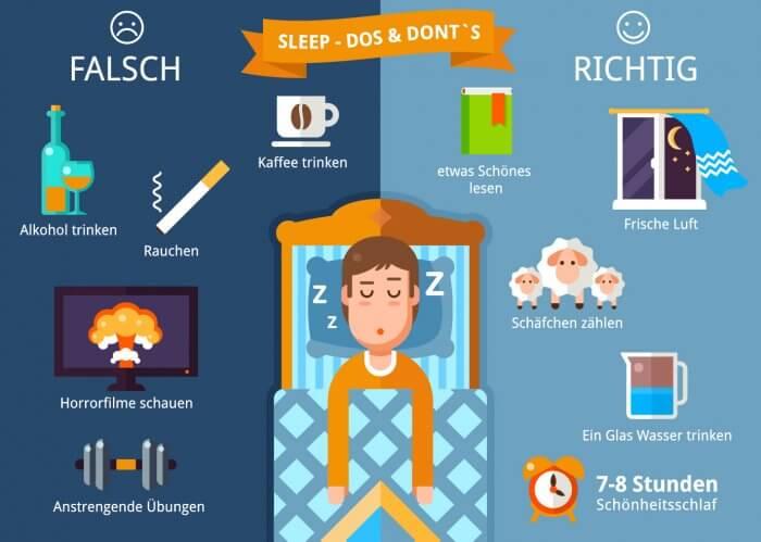 Schlafen Infografik