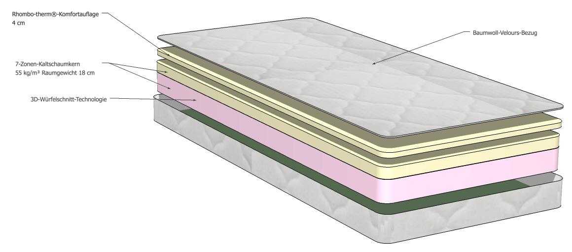 3D Modell Badenia irisette Vitaflex Flextube