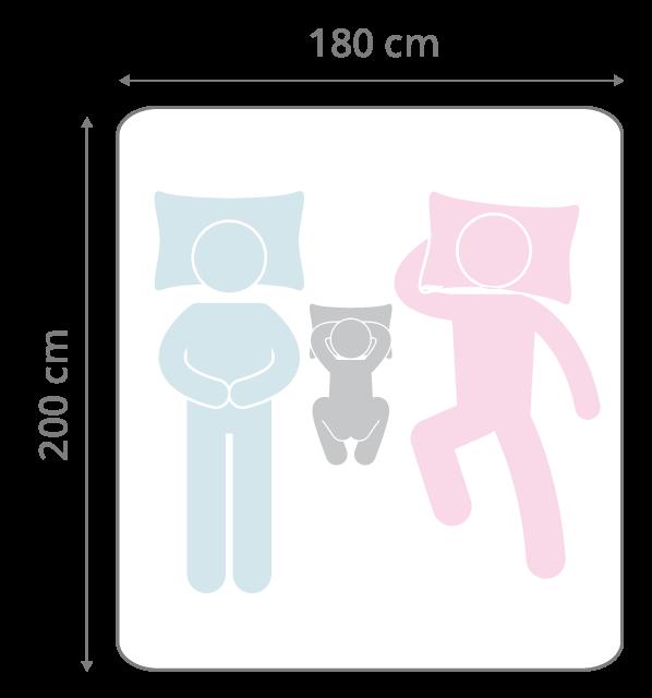 Matratze 180x200