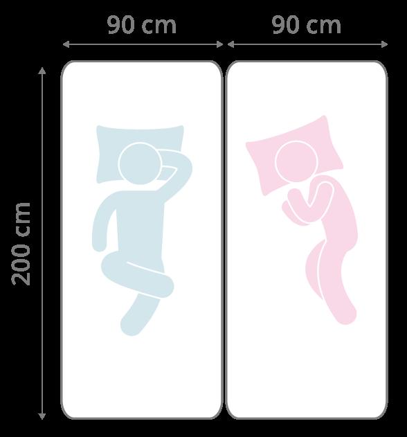 Matratze 90x200 cm für Paare