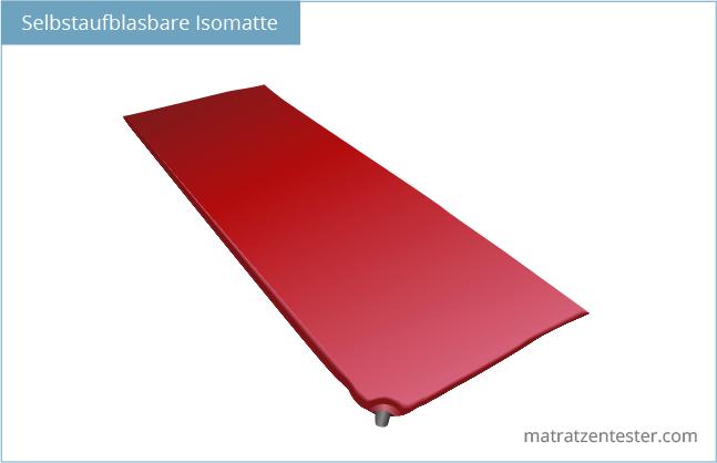 Selbstaufblasbare Isomatte