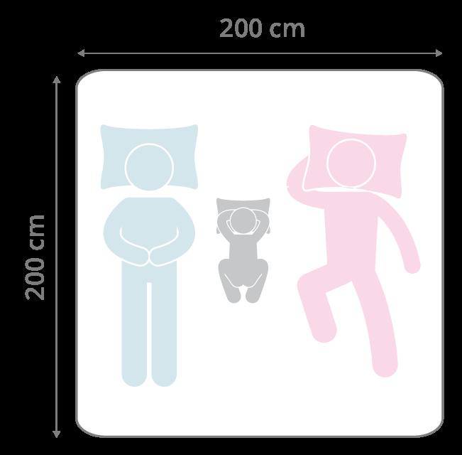 Matratze-200x200