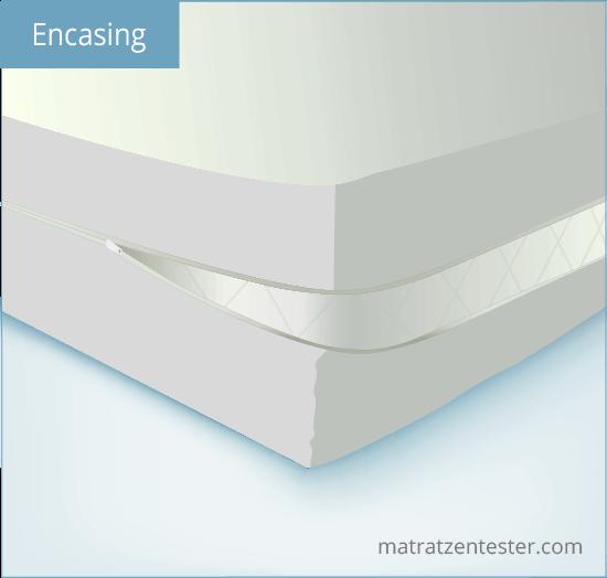 ncasing - Allergikerbezug für Matratzen