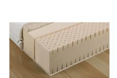allnatura supra comfort naturlatex test vergleich 2016. Black Bedroom Furniture Sets. Home Design Ideas