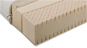 Naturlatex-Matratze Supra-Comfort mit Allergiebezug