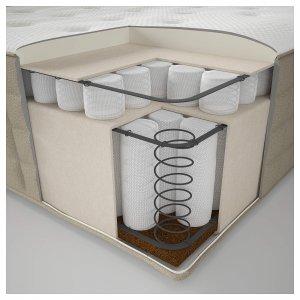 IKEA Hidrasund Naturlatex Federkernmatratze Aufbau