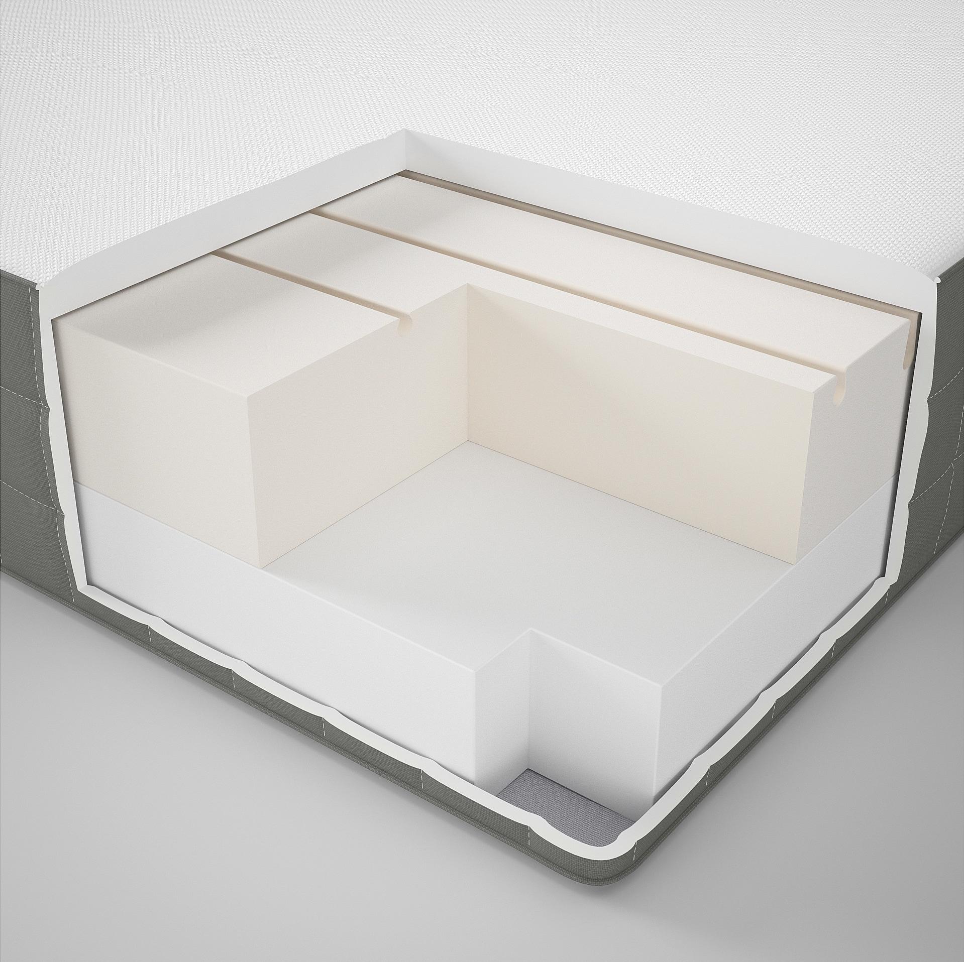 IKEA Morgedal Latexmatratze Aufbau
